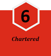 Step 6 - Chartered