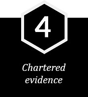 Step 4 - Chartered